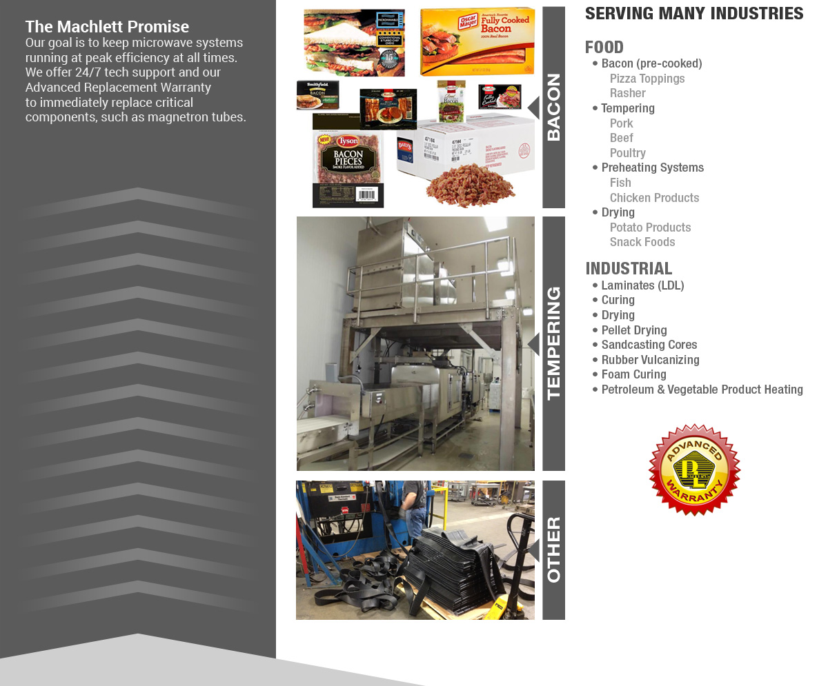 Machlett has equipment and service parts for microwave ovens employed in a wide range of industries. Listed below is a sampling of microwave systems that we are familiar with and have the parts and service experience you need to stay online. Bacon (pre-cooked) Pizza Toppings, Rasher, Tempering Pork, Beef, Poultry, Fruit, Preheating Systems Fish, Chicken Products, Meatballs, Drying Potato Products, Snack Foods, Boosting Meatballs, Laminates (LDL), Curing, Drying, Defrosting, Pellet Drying, Sandcasting Cores, Rubber Vulcanizing, Foam Curing, Petroleum & Vegetable Product Heating, Processing Waste and Sludge